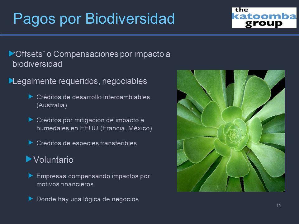 11 Offsets o Compensaciones por impacto a biodiversidad Legalmente requeridos, negociables Créditos de desarrollo intercambiables (Australia) Créditos