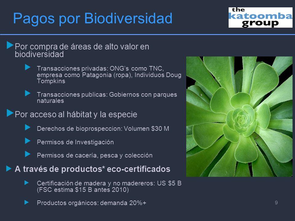 9 Pagos por Biodiversidad Por compra de áreas de alto valor en biodiversidad Transacciones privadas: ONGs como TNC, empresa como Patagonia (ropa), Ind