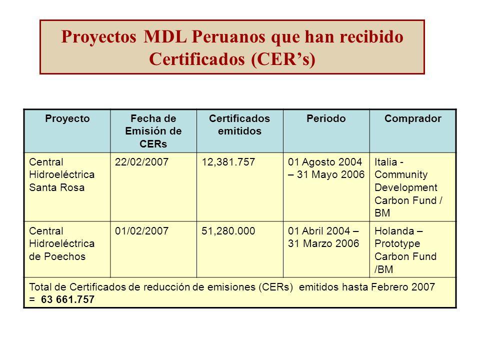 Proyectos MDL Peruanos que han recibido Certificados (CERs) ProyectoFecha de Emisión de CERs Certificados emitidos PeriodoComprador Central Hidroeléctrica Santa Rosa 22/02/200712,381.75701 Agosto 2004 – 31 Mayo 2006 Italia - Community Development Carbon Fund / BM Central Hidroeléctrica de Poechos 01/02/200751,280.00001 Abril 2004 – 31 Marzo 2006 Holanda – Prototype Carbon Fund /BM Total de Certificados de reducción de emisiones (CERs) emitidos hasta Febrero 2007 = 63 661.757