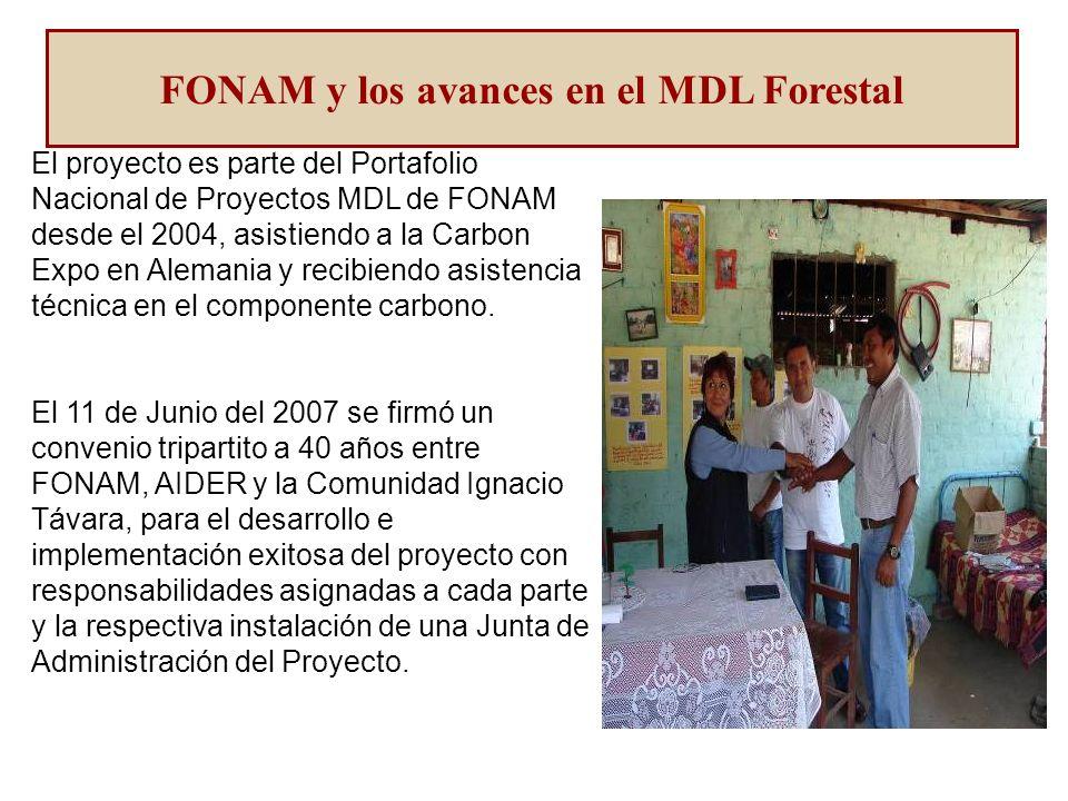 El proyecto es parte del Portafolio Nacional de Proyectos MDL de FONAM desde el 2004, asistiendo a la Carbon Expo en Alemania y recibiendo asistencia técnica en el componente carbono.