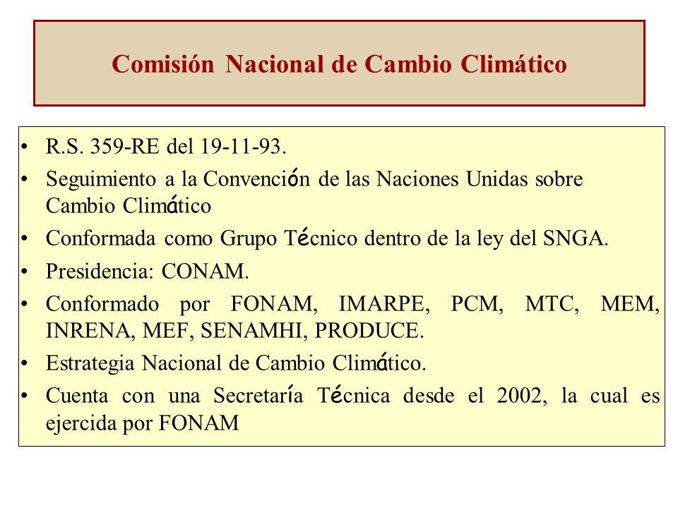 Ranking de Países Anfitriones MDL PaísRating (Last rating) 1.
