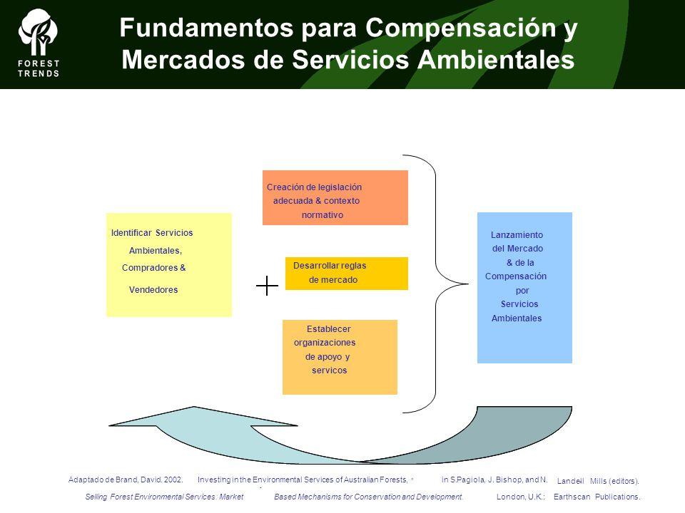 Fundamentos para Compensación y Mercados de Servicios Ambientales 0 Identificar Servicios Ambientales, Compradores & Vendedores Creación de legislació