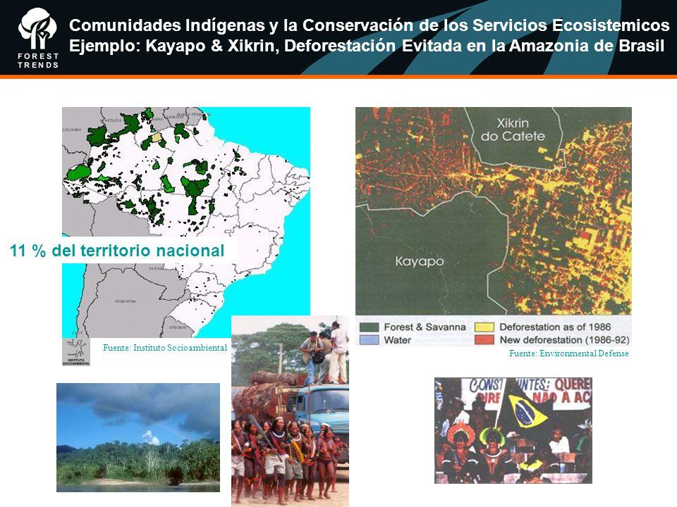 Comunidades Indígenas y la Conservación de los Servicios Ecosistemicos Ejemplo: Kayapo & Xikrin, Deforestación Evitada en la Amazonia de Brasil 11 % d