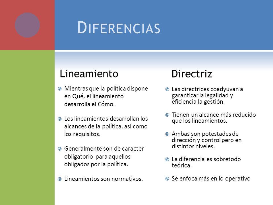 D IFERENCIAS Lineamiento Mientras que la política dispone en Qué, el lineamiento desarrolla el Cómo. Los lineamientos desarrollan los alcances de la p