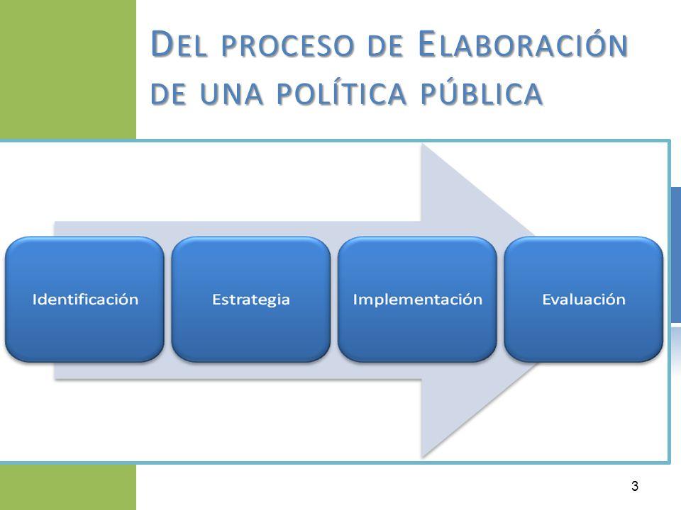 D EL PROCESO DE E LABORACIÓN DE UNA POLÍTICA PÚBLICA 3