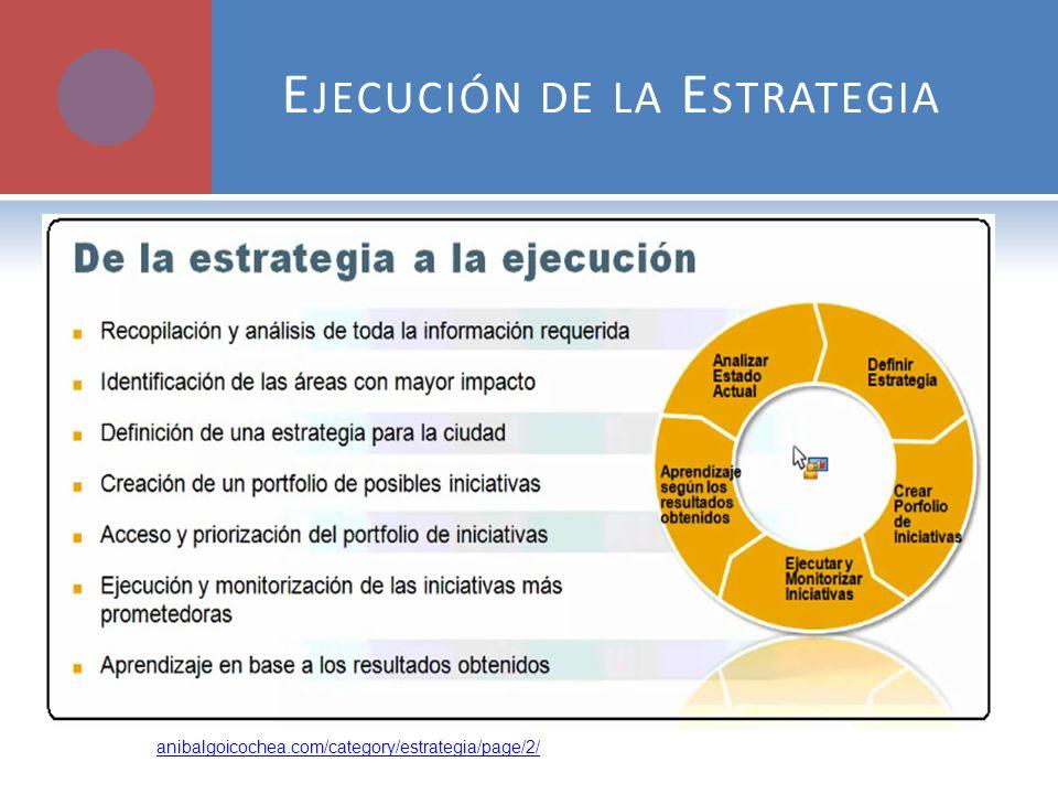 E JECUCIÓN DE LA E STRATEGIA anibalgoicochea.com/category/estrategia/page/2/