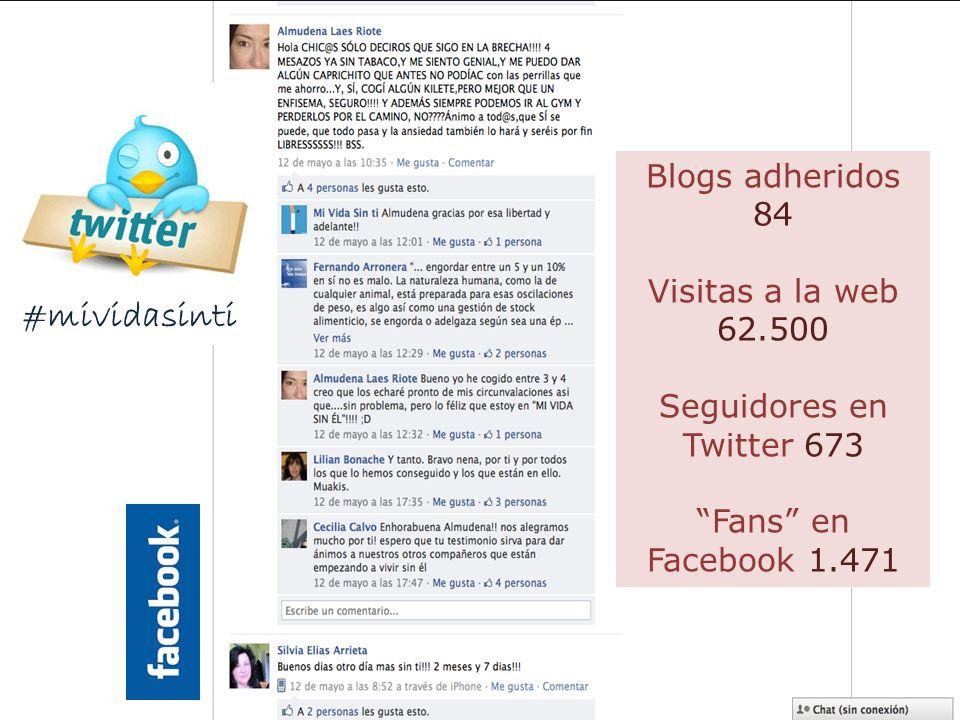 Blogs adheridos 84 Visitas a la web 62.500 Seguidores en Twitter 673 Fans en Facebook 1.471 #mividasinti