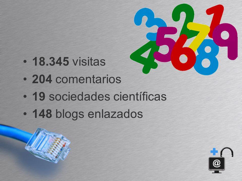 18.345 visitas 204 comentarios 19 sociedades científicas 148 blogs enlazados