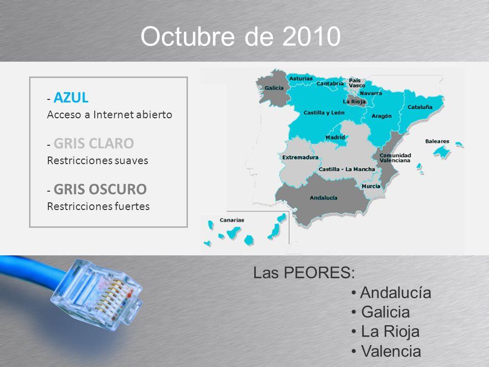 Octubre de 2010 - AZUL Acceso a Internet abierto - GRIS CLARO Restricciones suaves - GRIS OSCURO Restricciones fuertes Las PEORES: Andalucía Galicia La Rioja Valencia