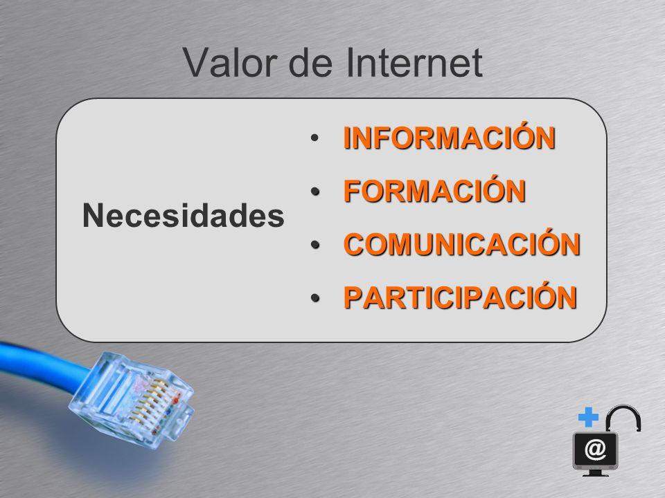 Valor de Internet INFORMACIÓN FORMACIÓN FORMACIÓN COMUNICACIÓN COMUNICACIÓN PARTICIPACIÓN PARTICIPACIÓN Necesidades