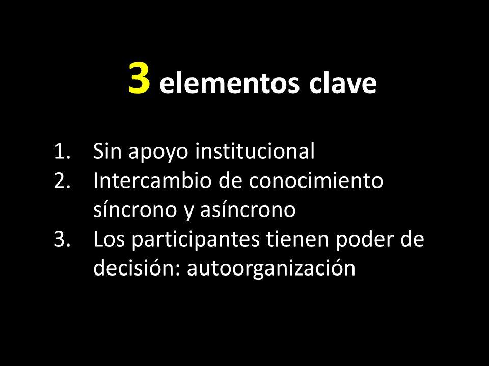3 elementos clave 1.Sin apoyo institucional 2.Intercambio de conocimiento síncrono y asíncrono 3.Los participantes tienen poder de decisión: autoorganización