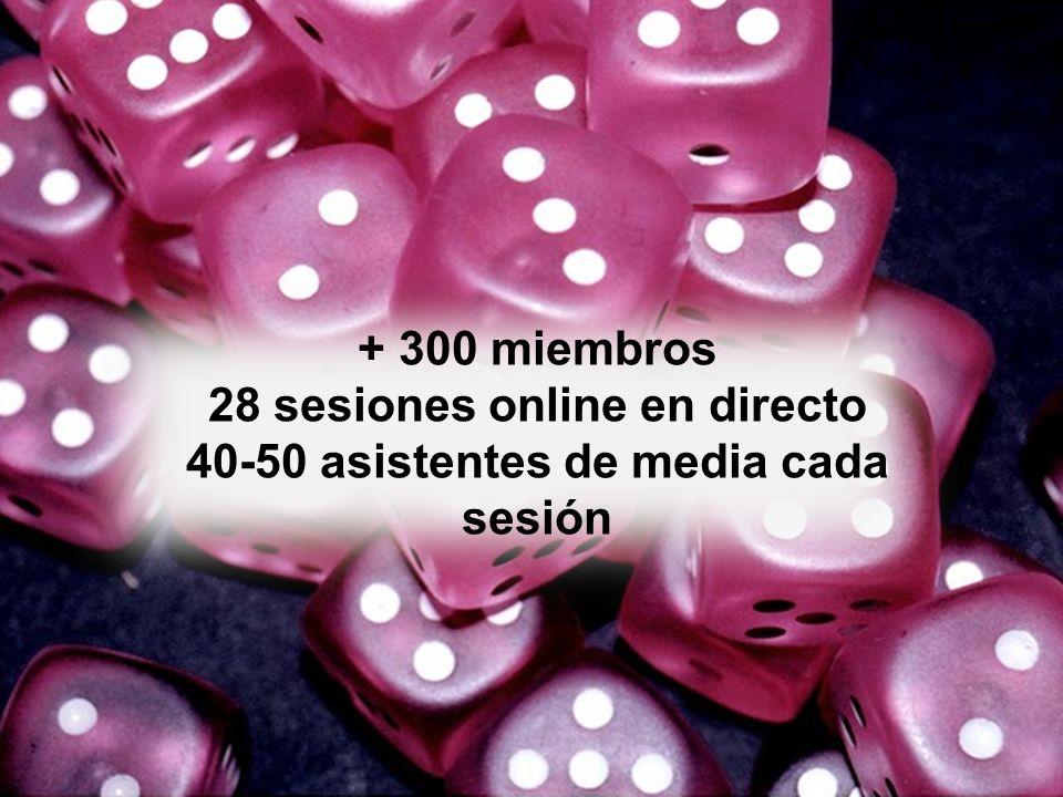 + 300 miembros 28 sesiones online en directo 40-50 asistentes de media cada sesión