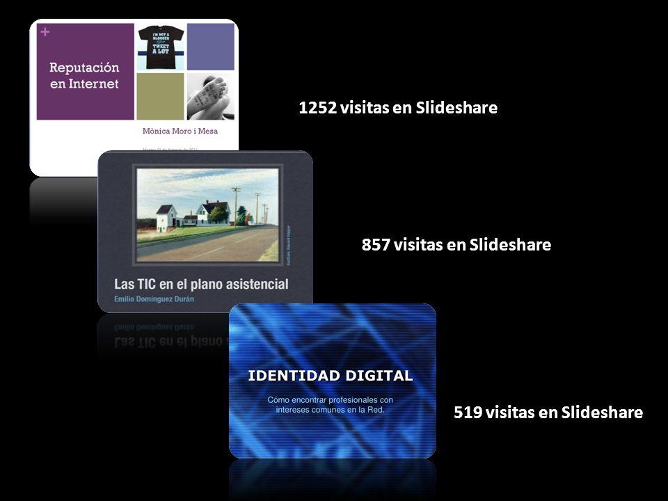 1252 visitas en Slideshare 857 visitas en Slideshare 519 visitas en Slideshare