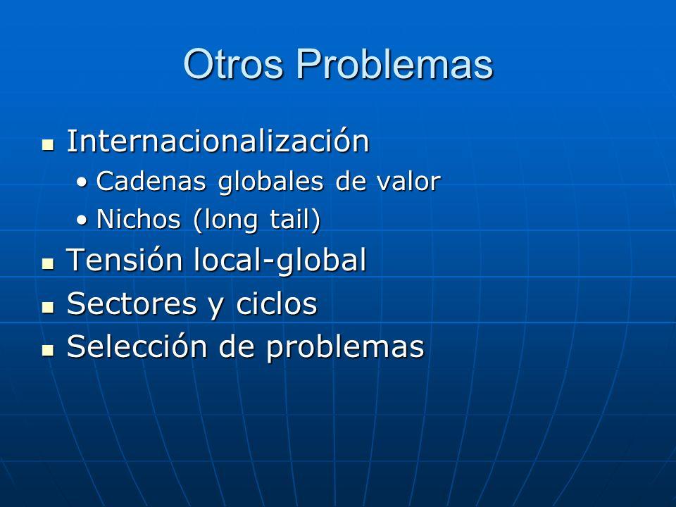 Otros Problemas Internacionalización Internacionalización Cadenas globales de valorCadenas globales de valor Nichos (long tail)Nichos (long tail) Tensión local-global Tensión local-global Sectores y ciclos Sectores y ciclos Selección de problemas Selección de problemas