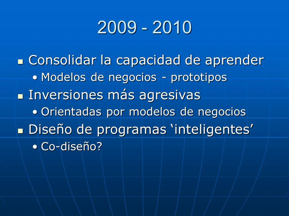 2009 - 2010 Consolidar la capacidad de aprender Consolidar la capacidad de aprender Modelos de negocios - prototiposModelos de negocios - prototipos Inversiones más agresivas Inversiones más agresivas Orientadas por modelos de negociosOrientadas por modelos de negocios Diseño de programas inteligentes Diseño de programas inteligentes Co-diseño Co-diseño
