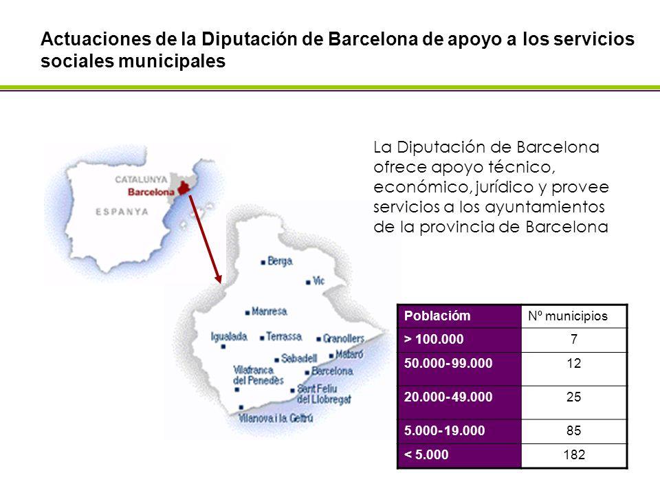 La Diputación de Barcelona ofrece apoyo técnico, económico, jurídico y provee servicios a los ayuntamientos de la provincia de Barcelona PoblaciómNº municipios > 100.0007 50.000- 99.00012 20.000- 49.00025 5.000- 19.00085 < 5.000182 Actuaciones de la Diputación de Barcelona de apoyo a los servicios sociales municipales