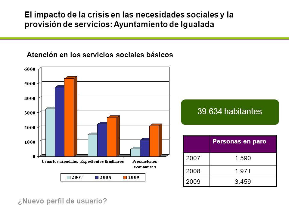 El impacto de la crisis en las necesidades sociales y la provisión de servicios: Ayuntamiento de Igualada Personas en paro 20071.590 20081.971 20093.459 39.634 habitantes Atención en los servicios sociales básicos ¿Nuevo perfil de usuario