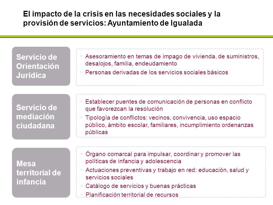 El impacto de la crisis en las necesidades sociales y la provisión de servicios: Ayuntamiento de Badalona Personas en paro 20079.740 200811.058 200918.225 220.888 habitantes Atención en los servicios sociales básicos ¿Nuevo perfil de usuario?