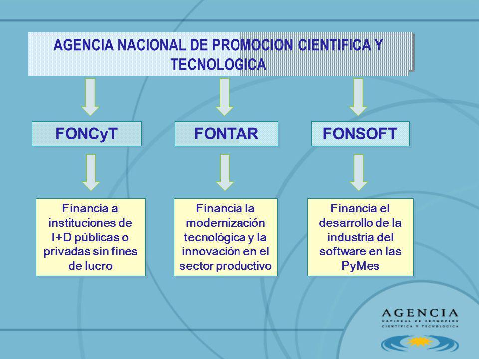 FONSOFT Financia la modernización tecnológica y la innovación en el sector productivo AGENCIA NACIONAL DE PROMOCION CIENTIFICA Y TECNOLOGICA FONTAR FO