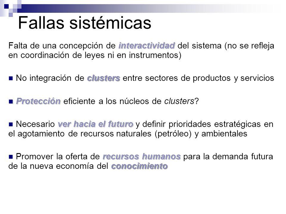 Fallas sistémicas interactividad Falta de una concepción de interactividad del sistema (no se refleja en coordinación de leyes ni en instrumentos) clu