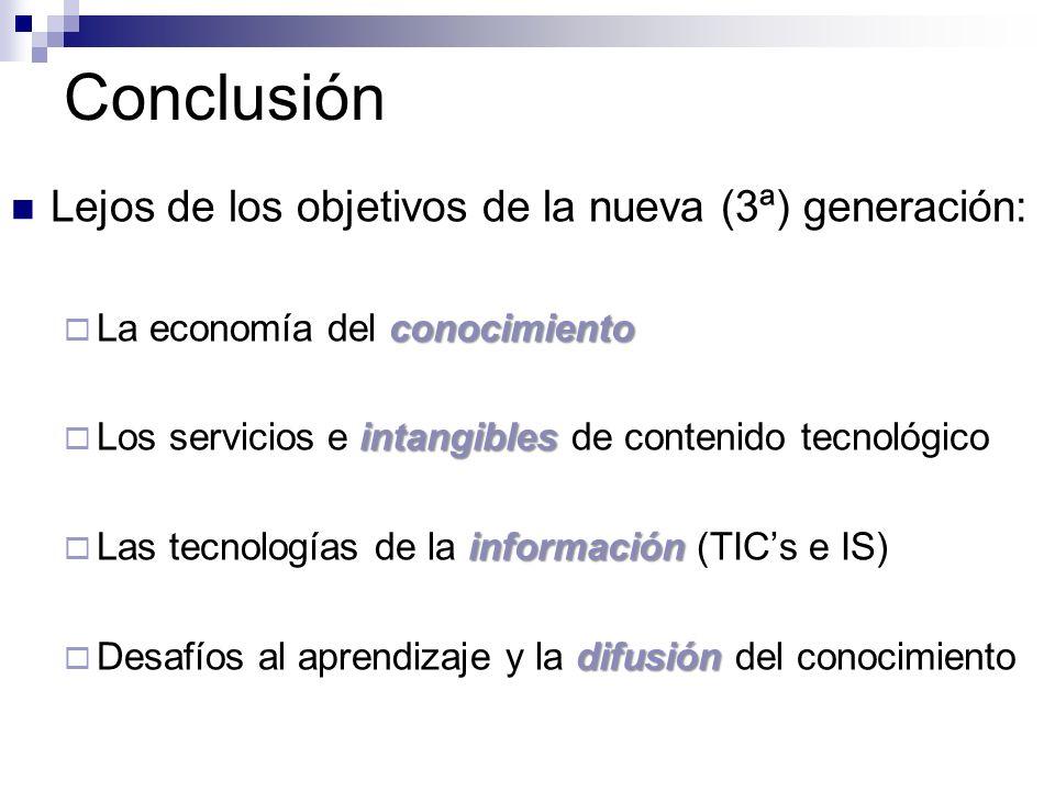 Conclusión Lejos de los objetivos de la nueva (3ª) generación: conocimiento La economía del conocimiento intangibles Los servicios e intangibles de co