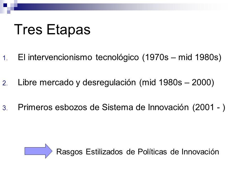 Tres Etapas 1. El intervencionismo tecnológico (1970s – mid 1980s) 2. Libre mercado y desregulación (mid 1980s – 2000) 3. Primeros esbozos de Sistema