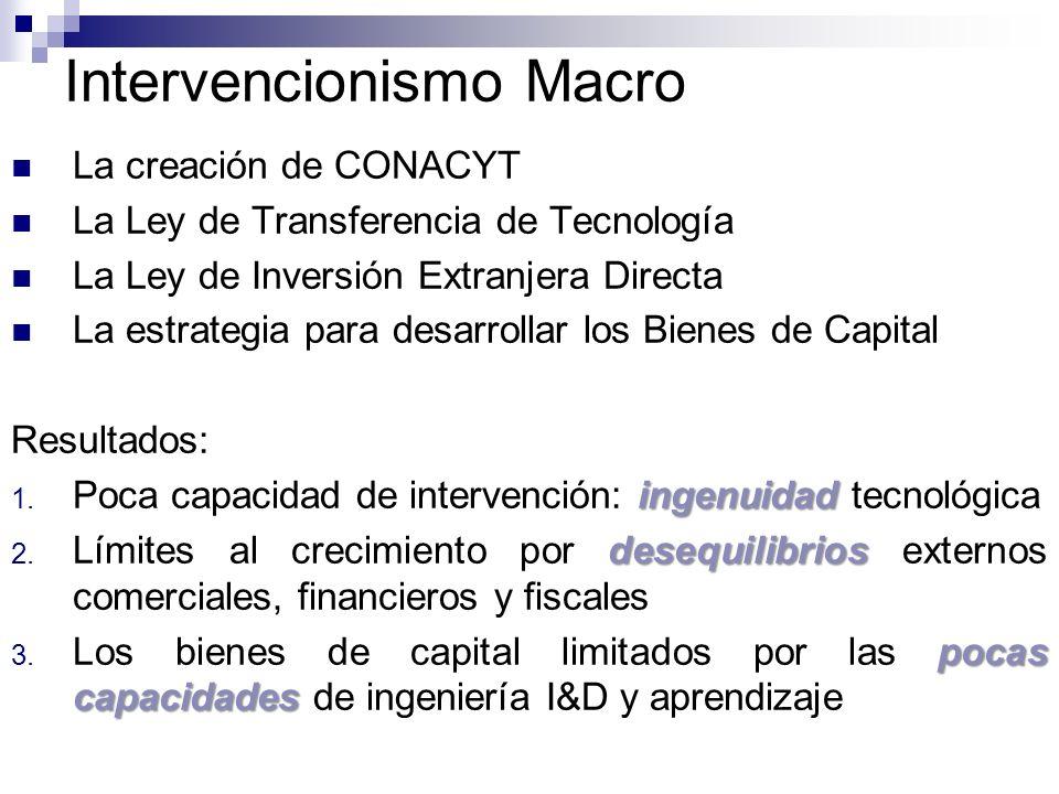 Intervencionismo Macro La creación de CONACYT La Ley de Transferencia de Tecnología La Ley de Inversión Extranjera Directa La estrategia para desarrol