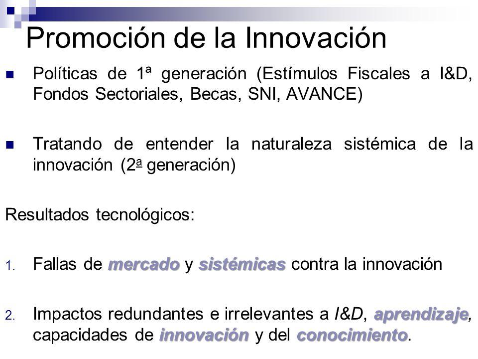 Promoción de la Innovación Políticas de 1ª generación (Estímulos Fiscales a I&D, Fondos Sectoriales, Becas, SNI, AVANCE) Tratando de entender la natur