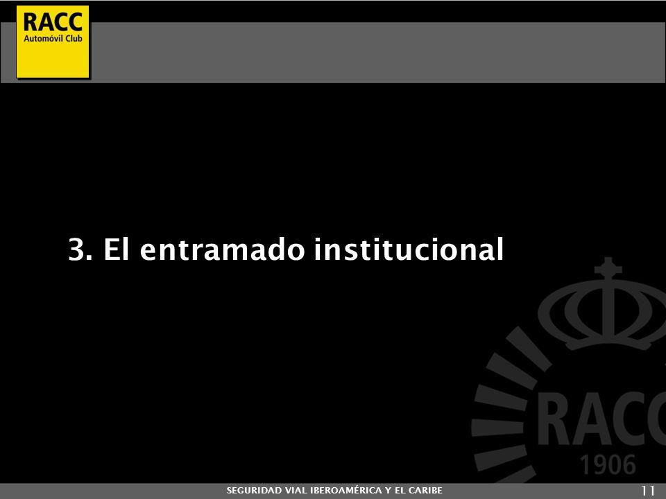 SEGURIDAD VIAL IBEROAMÉRICA Y EL CARIBE 11 3. El entramado institucional