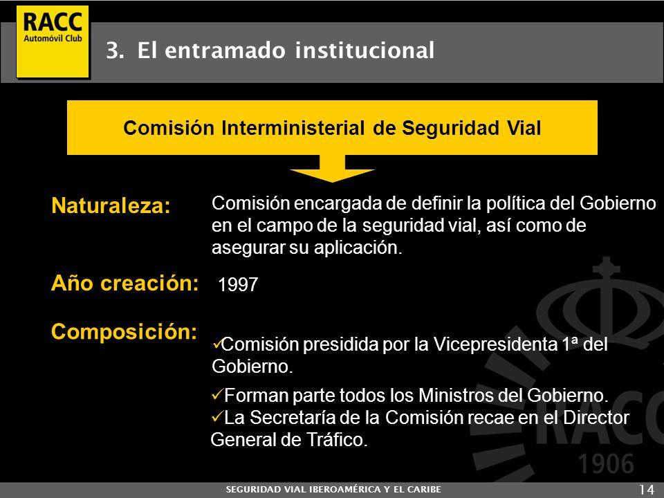 SEGURIDAD VIAL IBEROAMÉRICA Y EL CARIBE 14 Comisión Interministerial de Seguridad Vial Naturaleza: Comisión encargada de definir la política del Gobie