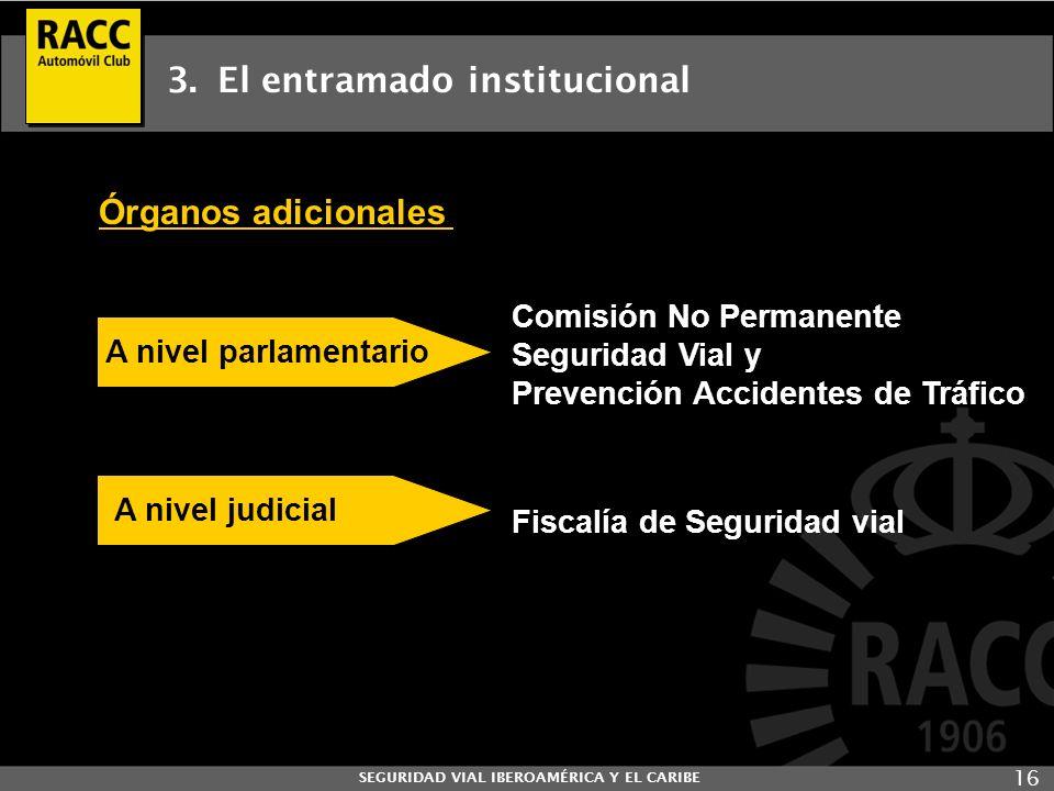 SEGURIDAD VIAL IBEROAMÉRICA Y EL CARIBE 16 3. El entramado institucional Órganos adicionales Comisión No Permanente Seguridad Vial y Prevención Accide