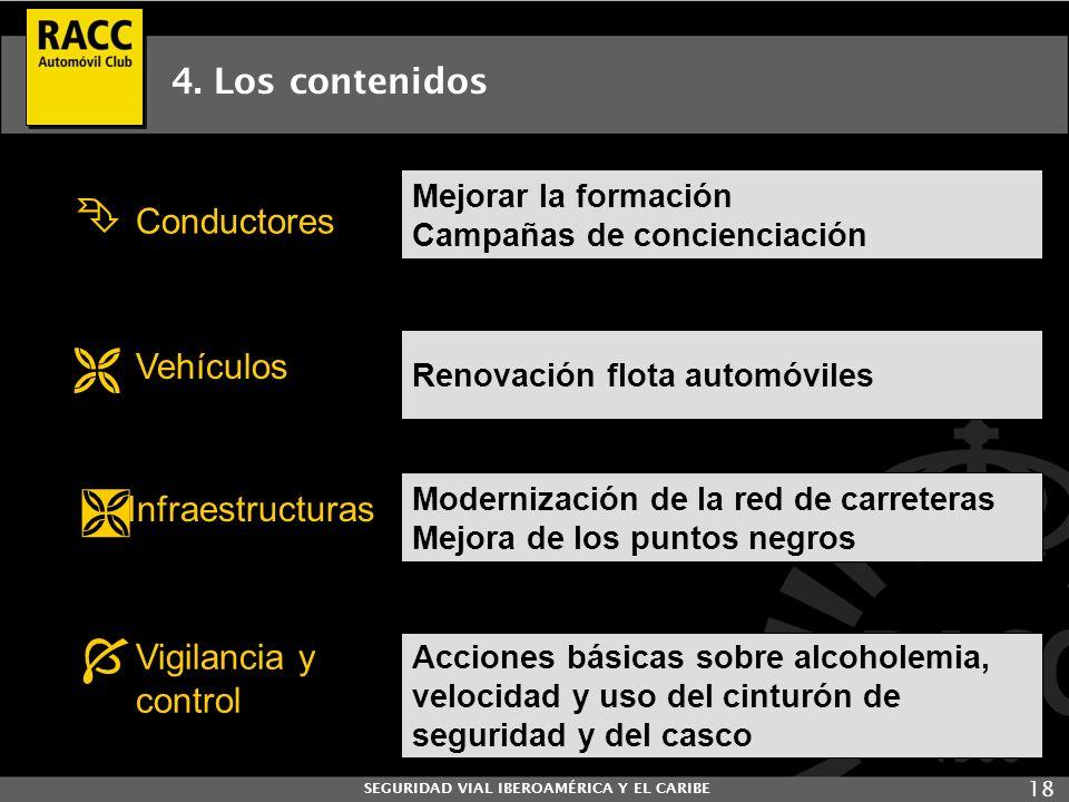 SEGURIDAD VIAL IBEROAMÉRICA Y EL CARIBE 18 4. Los contenidos Conductores Vehículos Infraestructuras Mejorar la formación Campañas de concienciación Re