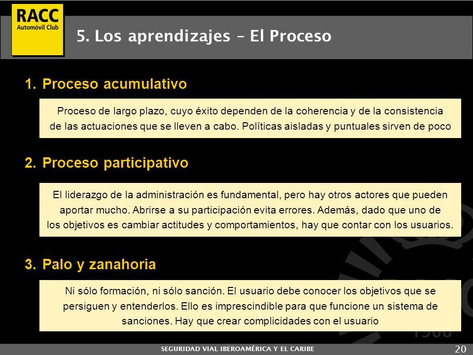SEGURIDAD VIAL IBEROAMÉRICA Y EL CARIBE 20 5. Los aprendizajes – El Proceso 1.Proceso acumulativo 2.Proceso participativo Proceso de largo plazo, cuyo