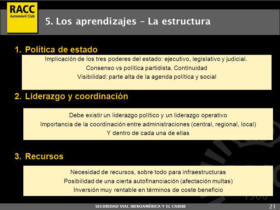 SEGURIDAD VIAL IBEROAMÉRICA Y EL CARIBE 21 5. Los aprendizajes – La estructura 1.Política de estado 2.Liderazgo y coordinación Implicación de los tres