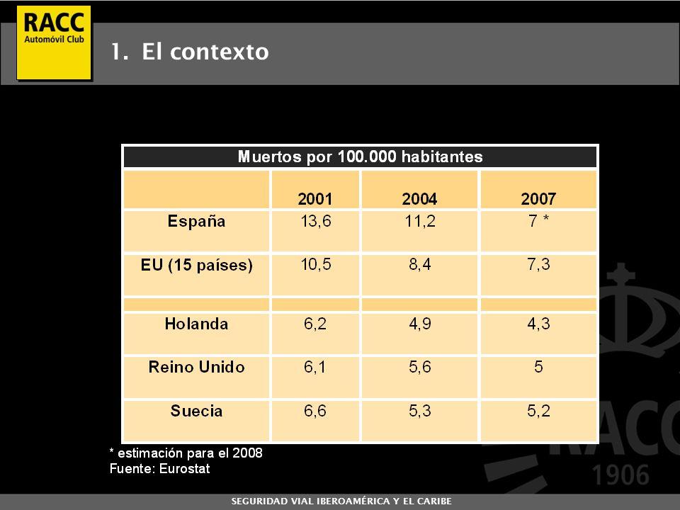 SEGURIDAD VIAL IBEROAMÉRICA Y EL CARIBE 1. El contexto
