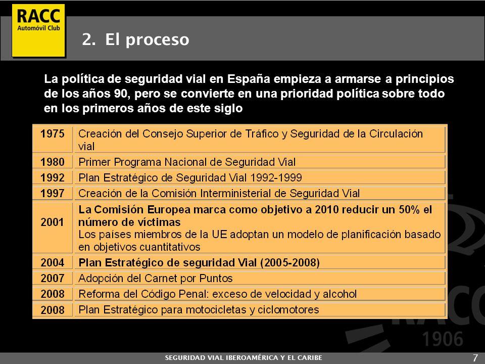 SEGURIDAD VIAL IBEROAMÉRICA Y EL CARIBE 7 La política de seguridad vial en España empieza a armarse a principios de los años 90, pero se convierte en