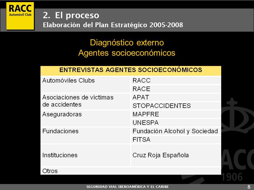 SEGURIDAD VIAL IBEROAMÉRICA Y EL CARIBE 8 Diagnóstico externo Agentes socioeconómicos 2. El proceso Elaboración del Plan Estratégico 2005-2008