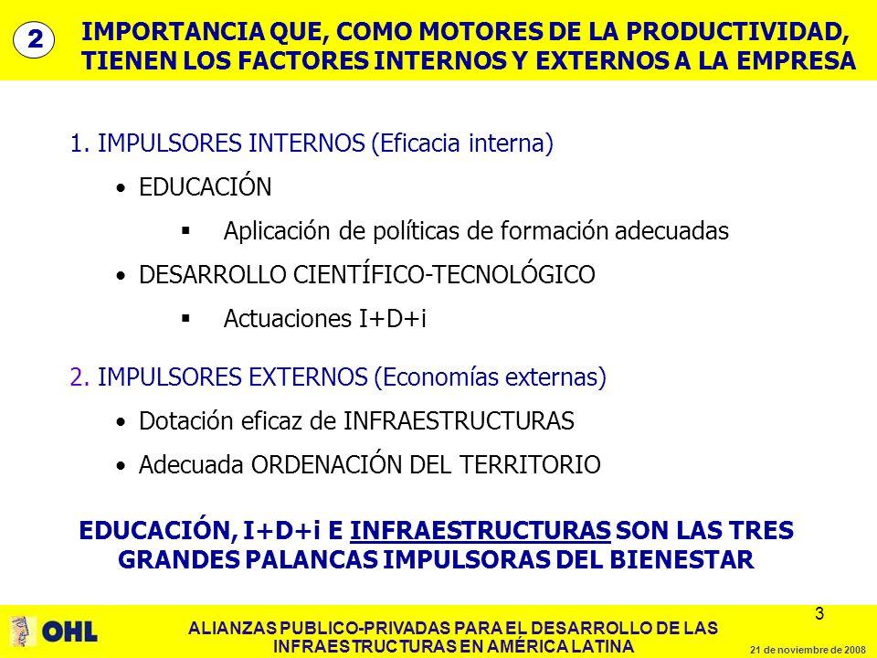 ALIANZAS PUBLICO-PRIVADAS PARA EL DESARROLLO DE LAS INFRAESTRUCTURAS EN AMÉRICA LATINA 21 de noviembre de 2008 3 3 1. IMPULSORES INTERNOS (Eficacia in