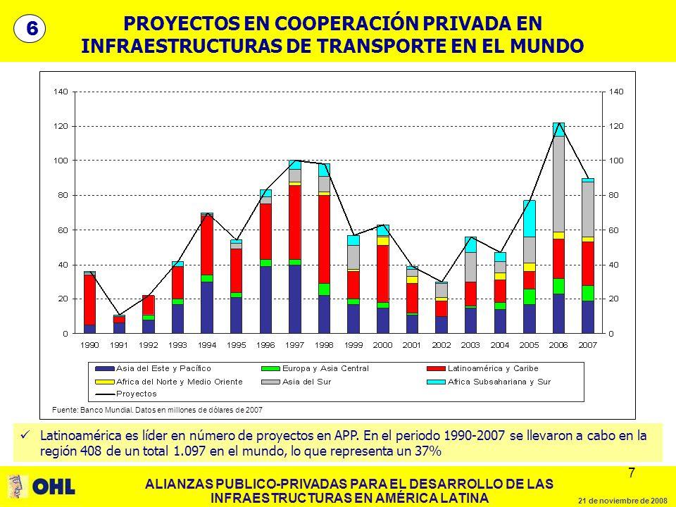 ALIANZAS PUBLICO-PRIVADAS PARA EL DESARROLLO DE LAS INFRAESTRUCTURAS EN AMÉRICA LATINA 21 de noviembre de 2008 7 7 PROYECTOS EN COOPERACIÓN PRIVADA EN INFRAESTRUCTURAS DE TRANSPORTE EN EL MUNDO 6 Latinoamérica es líder en número de proyectos en APP.