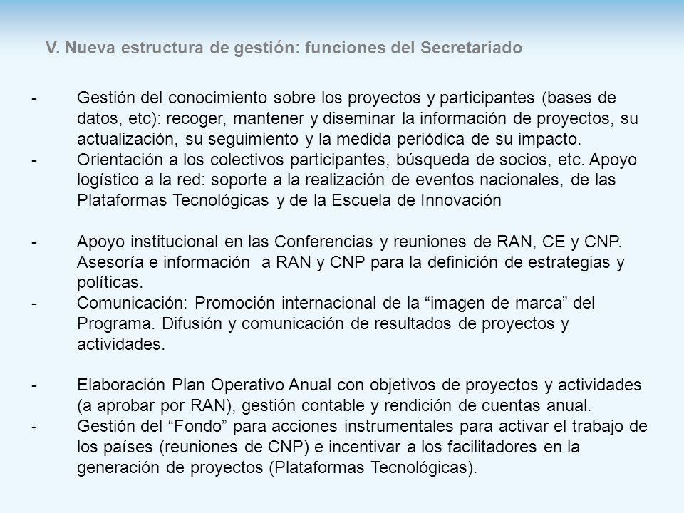 V. Nueva estructura de gestión: funciones del Secretariado - -Gestión del conocimiento sobre los proyectos y participantes (bases de datos, etc): reco