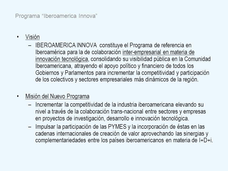 Visión – –IBEROAMERICA INNOVA constituye el Programa de referencia en Iberoamérica para la de colaboración inter-empresarial en materia de innovación