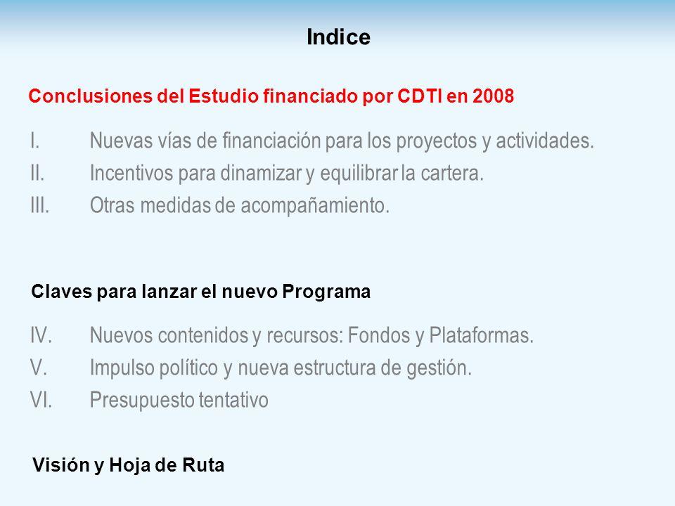Indice I. I.Nuevas vías de financiación para los proyectos y actividades. II. II.Incentivos para dinamizar y equilibrar la cartera. III.Otras medidas