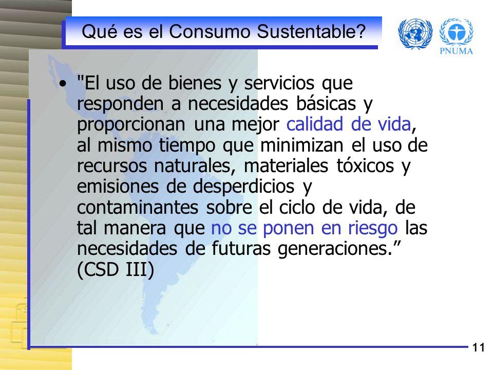 11 Qué es el Consumo Sustentable?