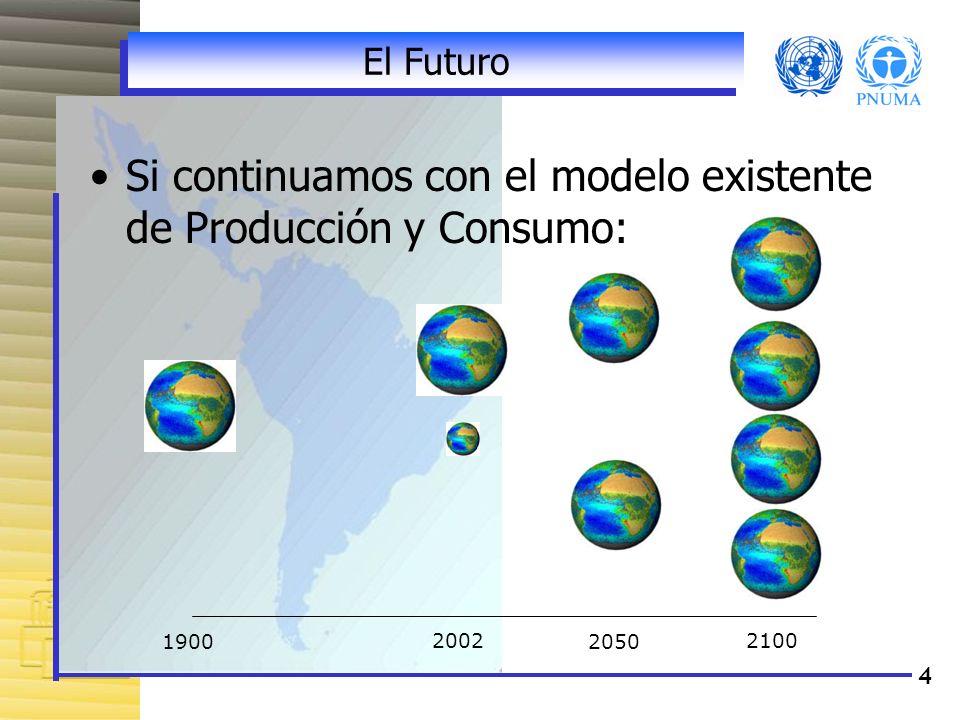 4 El Futuro Si continuamos con el modelo existente de Producción y Consumo: 1900 21002002 2050