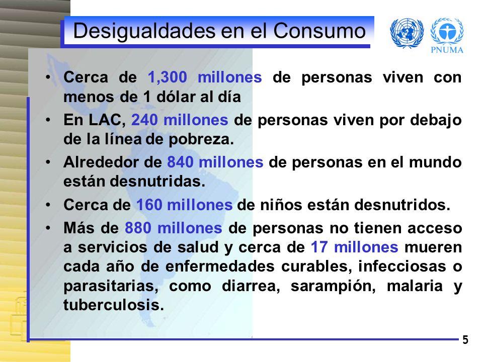 5 Desigualdades en el Consumo Cerca de 1,300 millones de personas viven con menos de 1 dólar al día En LAC, 240 millones de personas viven por debajo