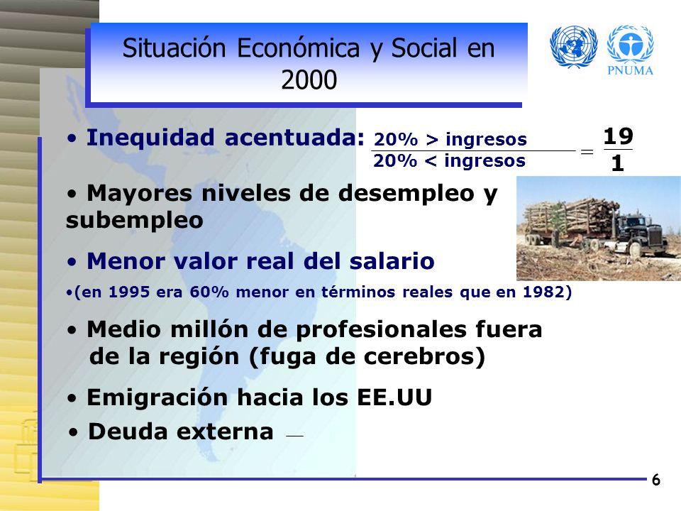 6 Situación Económica y Social en 2000 Inequidad acentuada: 20% > ingresos 20% < ingresos = 19 1 Deuda externa Mayores niveles de desempleo y subemple
