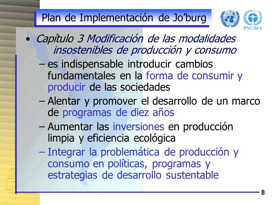 8 Plan de Implementación de Joburg Capítulo 3 Modificación de las modalidades insostenibles de producción y consumo –es indispensable introducir cambi