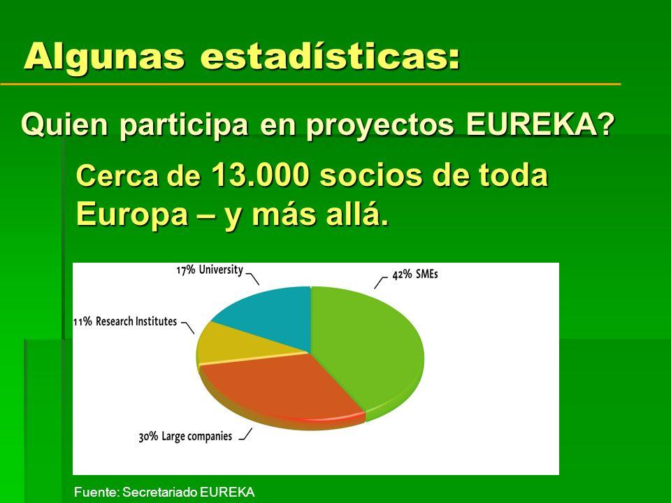 Cerca de 13.000 socios de toda Europa – y más allá.
