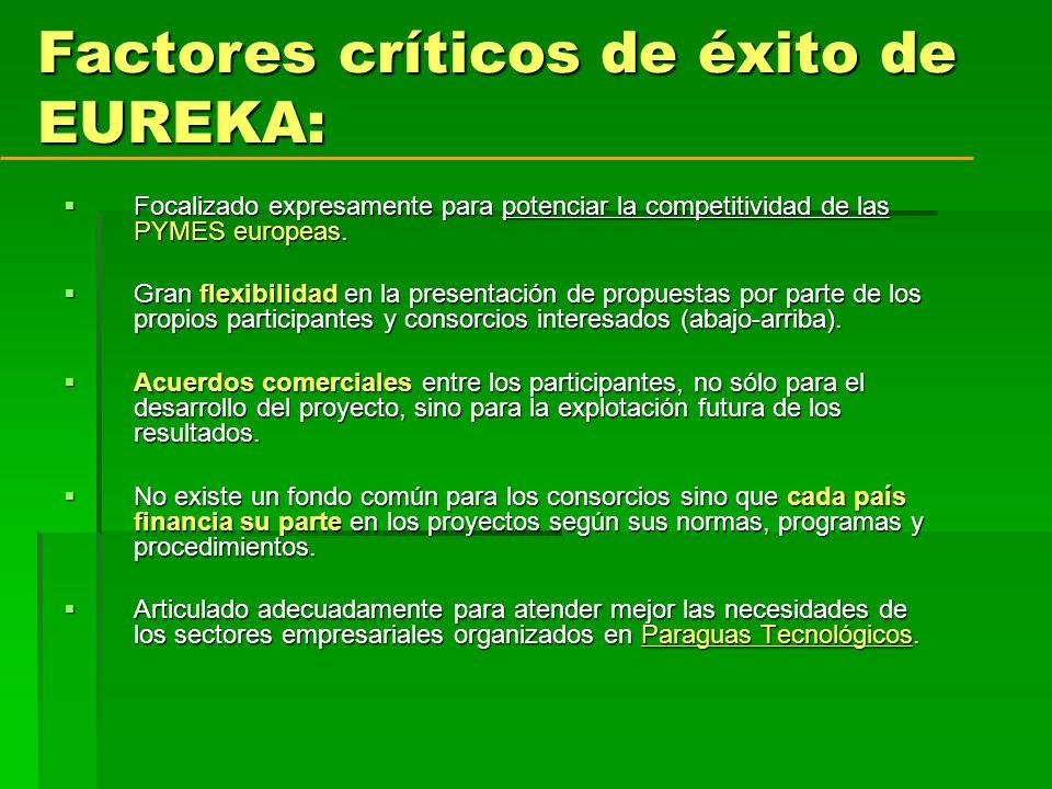 Factores críticos de éxito de EUREKA: Focalizado expresamente para potenciar la competitividad de las PYMES europeas.
