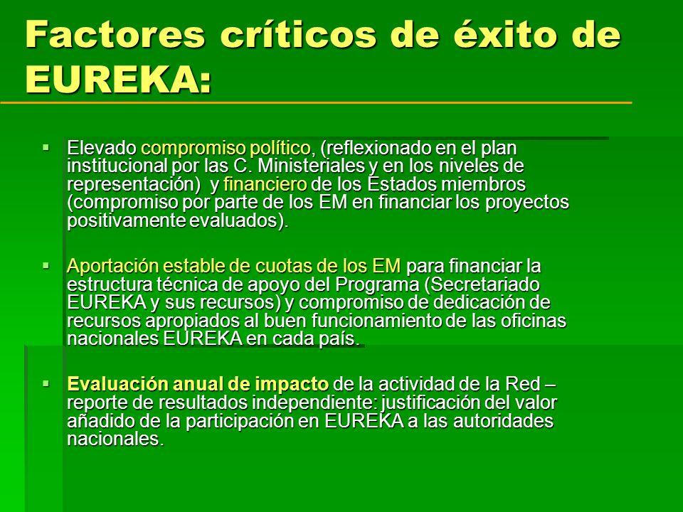 Factores críticos de éxito de EUREKA: Elevado compromiso político, (reflexionado en el plan institucional por las C.